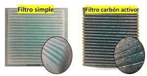 tipos-de-filtro-antipolen-simple-carbon-activo-taringa-netixcloud-blog
